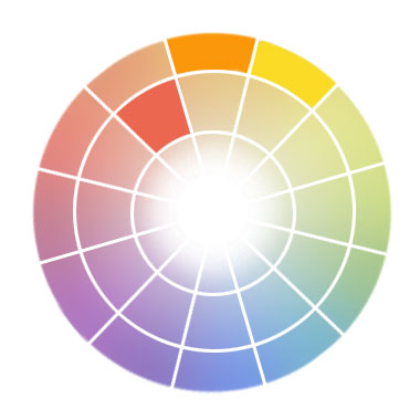Analogous colors on color wheel