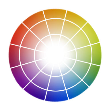 RYB color wheel