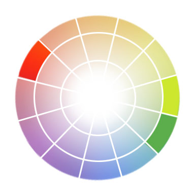 Split-complementary colors on color wheel