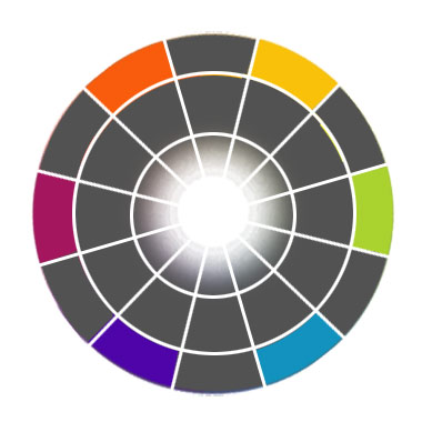 Tertiary Colors On Color Wheel