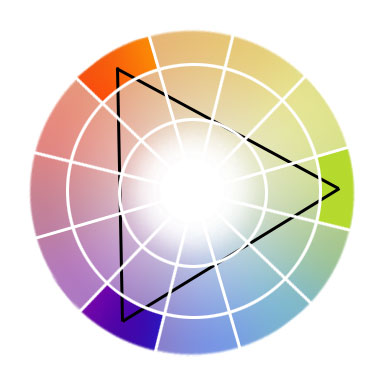 Triadic Colors On Color Wheel