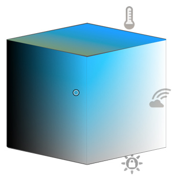 LDT Cube Color Space